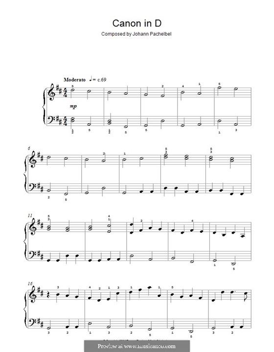 Mandolin mandolin chords e major : Ukulele : ukulele chords e major Ukulele Chords E Major as well as ...
