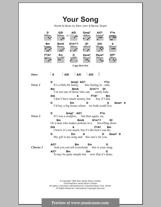Guitar guitar chords your song : Guitar : your song guitar chords Your Song as well as Your Song ...