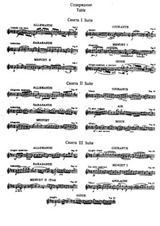 Complete set, BWV 812-817: For piano by Johann Sebastian Bach
