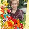 Людмила Маленко