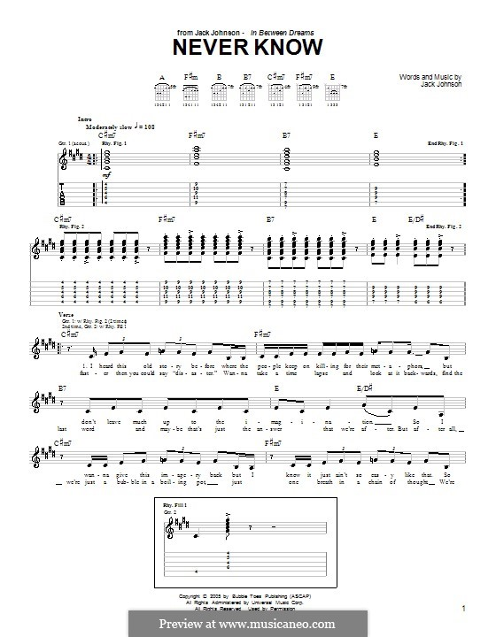 Never Know by J. Johnson - sheet music on MusicaNeo