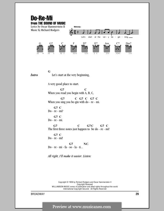 Do-Re-Mi (from The Sound of Music): Lyrics and chords by Richard Rodgers
