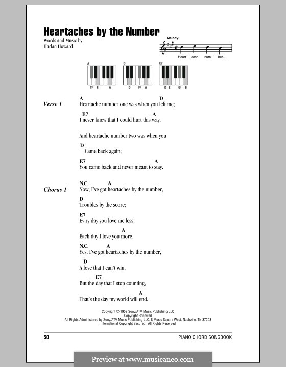 Heartaches By the Number: Lyrics and piano chords by Harlan Howard