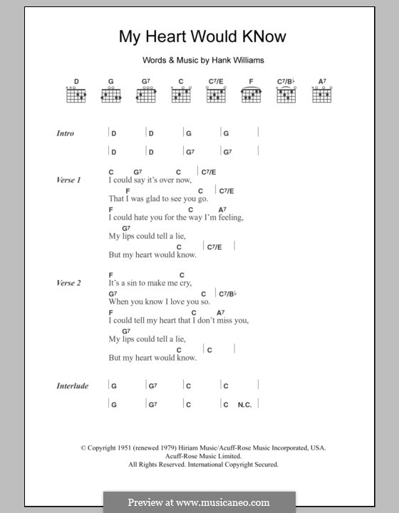 My Heart Would Know (The The): Lyrics and chords by Hank Williams