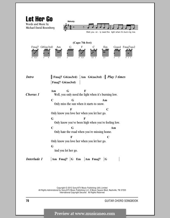 Let Her Go Passenger By M Rosenberg Sheet Music On Musicaneo