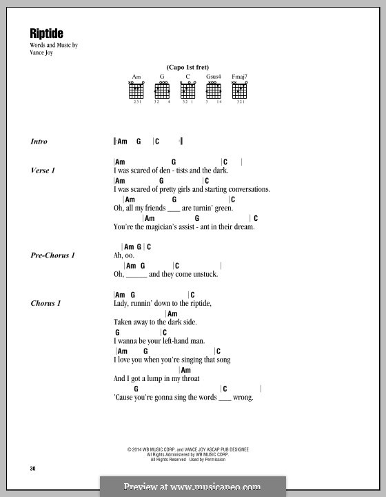 Ukulele : ukulele chords for riptide Ukulele Chords or Ukulele ...