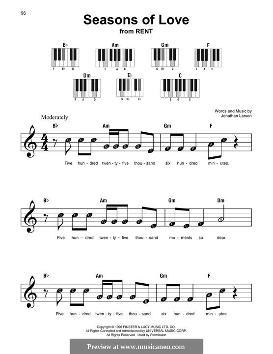 Seasons of Love (from Rent): Melody line by Jonathan Larson
