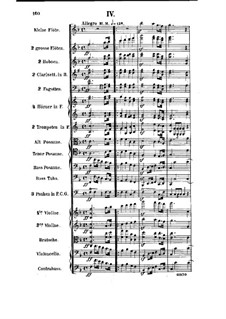 Symphony in F Major, Op.23: Movement IV by Philipp Rüfer