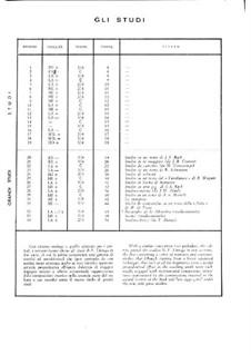 Selected Studies: Selected Studies by Francisco Tárrega