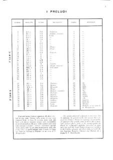 Preludes: Complete set by Francisco Tárrega
