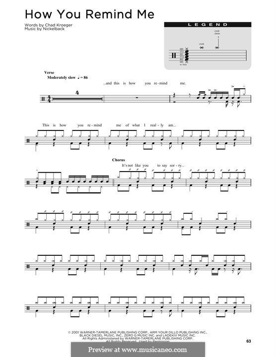 How You Remind Me (Nickelback): Drum set by Chad Kroeger, Michael Kroeger, Ryan Peake, Ryan Vikedal