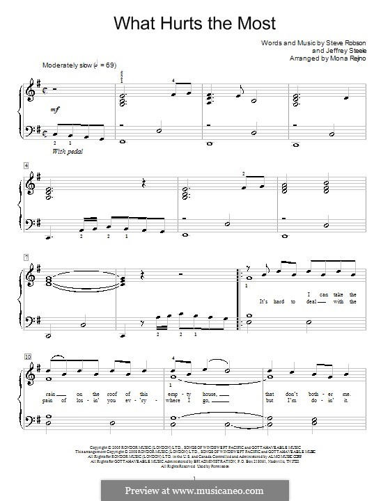 What Hurts the Most (Rascal Flatts): Para Piano by Jeffrey Steele, Steve Robson