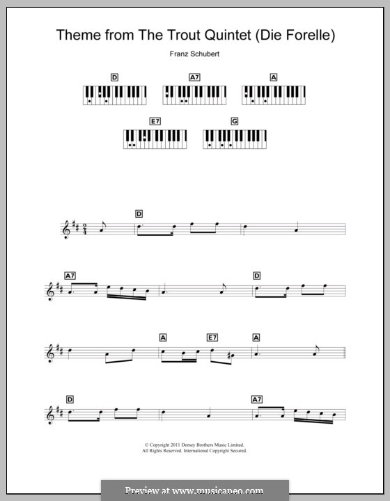 Quintet for Strings and Piano 'The Trout', D.667 Op.114: Movement IV (Theme). Version for keyboard by Franz Schubert