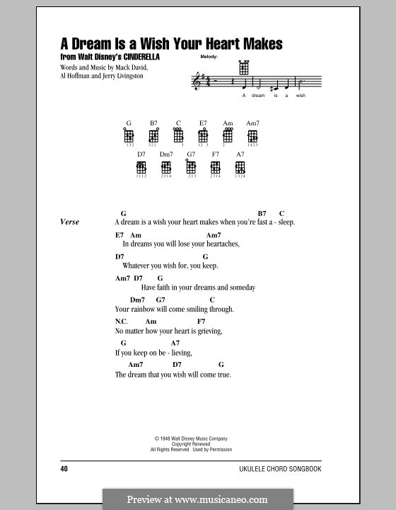 A Dream Is a Wish Your Heart Makes (from Disney's Cinderella): para ukulele by Al Hoffman, Jerry Livingston, Mack David