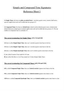 Simple & Compound Times - 4 Reference Sheets: Simple & Compound Times - 4 Reference Sheets by Yvonne Johnson