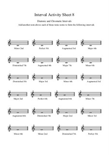 Interval Activity: Sheet 8 (Writing Intervals) by Yvonne Johnson