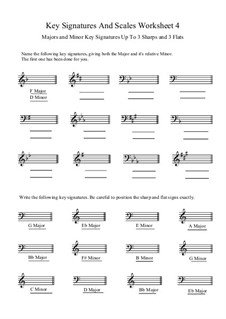 Key Signatures and Scales: Worksheet 4 by Yvonne Johnson