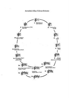 Symphony No.5 'Prometheus. The Poem of Fire', Op.60: Partitura completa by Alexander Scriabin