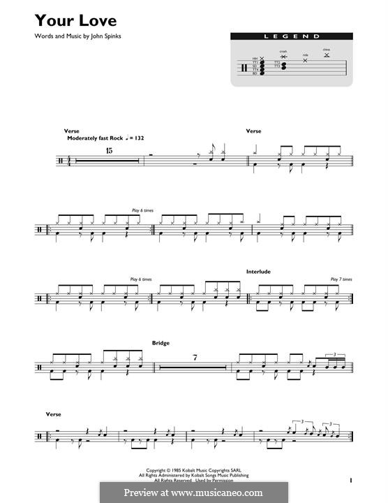 Your Love (The Outfield): Drum set by John Spinks