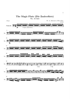 All Feel the Joys of Love: parte violoncelo by Wolfgang Amadeus Mozart