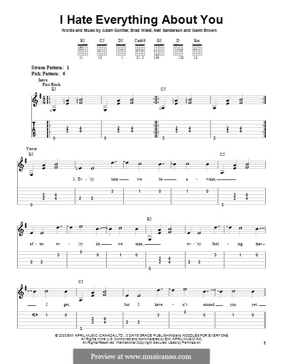 I Hate Everything About You (Three Days Grace): Para guitarra (versão facil) by Gavin Brown