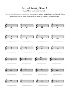 Interval Activity: Sheet 3 (Naming Intervals) by Yvonne Johnson