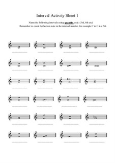 Interval Activity: Sheet 1 (Naming Intervals) by Yvonne Johnson