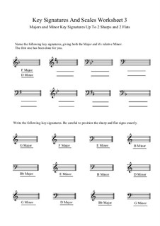 Key Signatures and Scales: Worksheet 3 by Yvonne Johnson