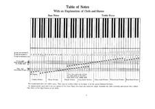 Маленький пианист, Op.823: Для фортепиано by Карл Черни