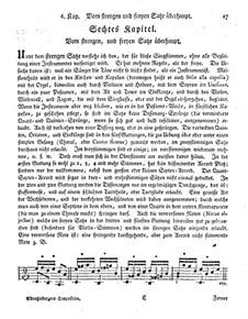 Фундаментальное руководство по композиции: Главы 6-10 by Иоганн Георг Альбрехтсбергер