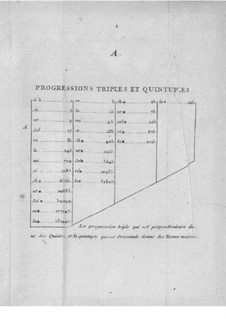 Демонстрация принципа гармонии: Таблицы by Жан-Филипп Рамо